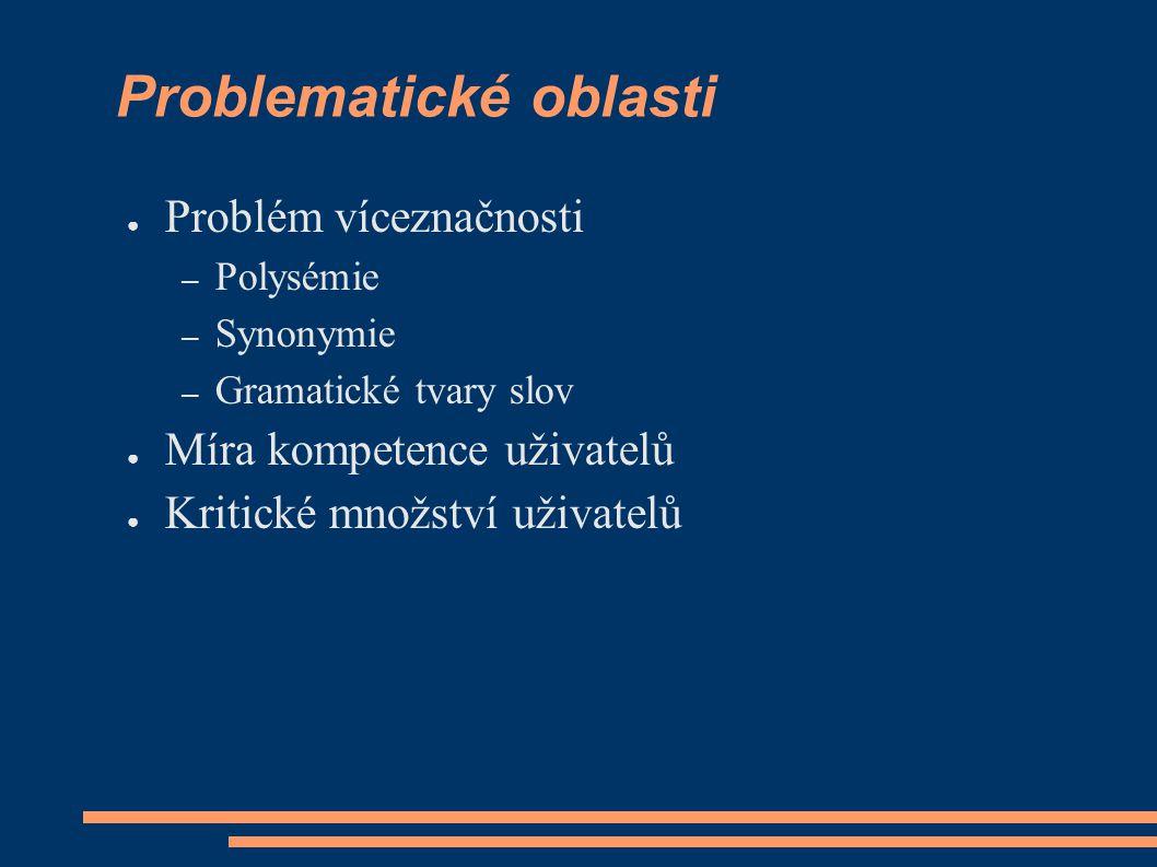 Problematické oblasti ● Problém víceznačnosti – Polysémie – Synonymie – Gramatické tvary slov ● Míra kompetence uživatelů ● Kritické množství uživatelů