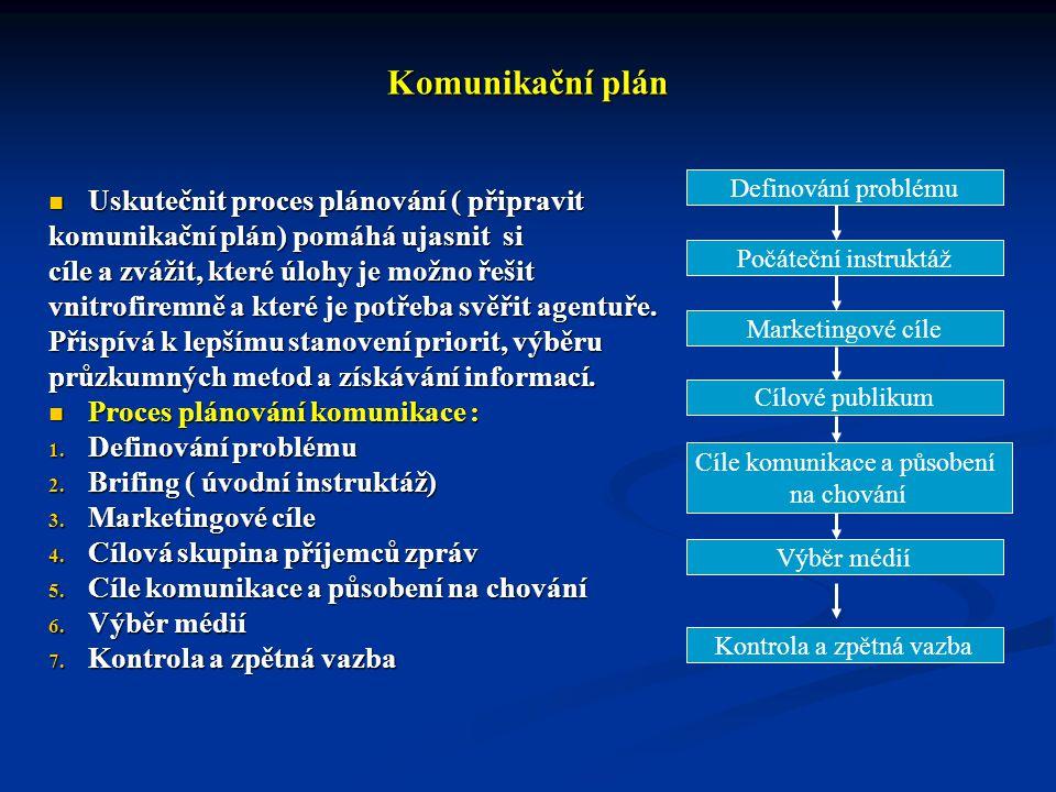Komunikační plán Uskutečnit proces plánování ( připravit Uskutečnit proces plánování ( připravit komunikační plán) pomáhá ujasnit si cíle a zvážit, kt