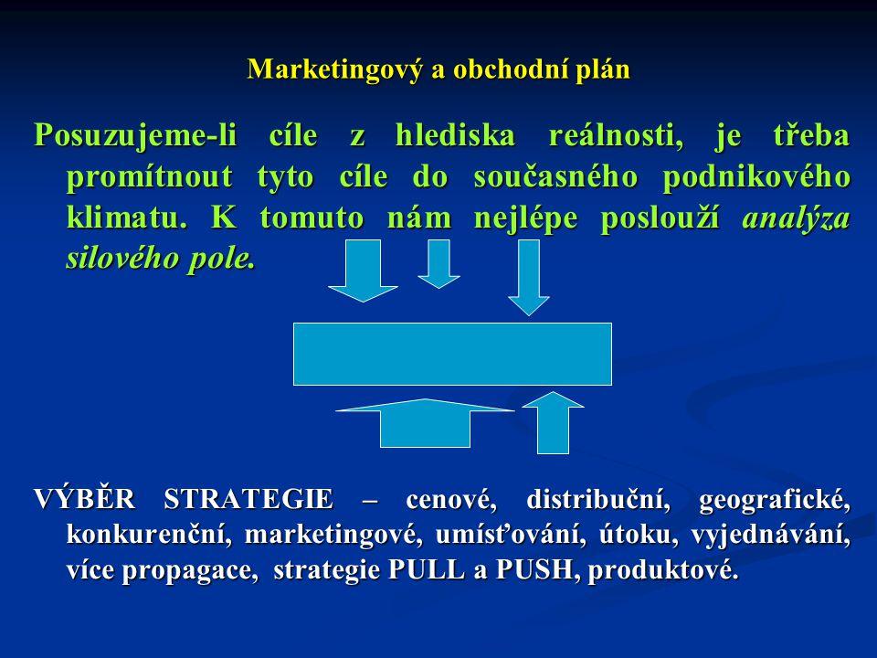 Marketingový a obchodní plán Posuzujeme-li cíle z hlediska reálnosti, je třeba promítnout tyto cíle do současného podnikového klimatu. K tomuto nám ne