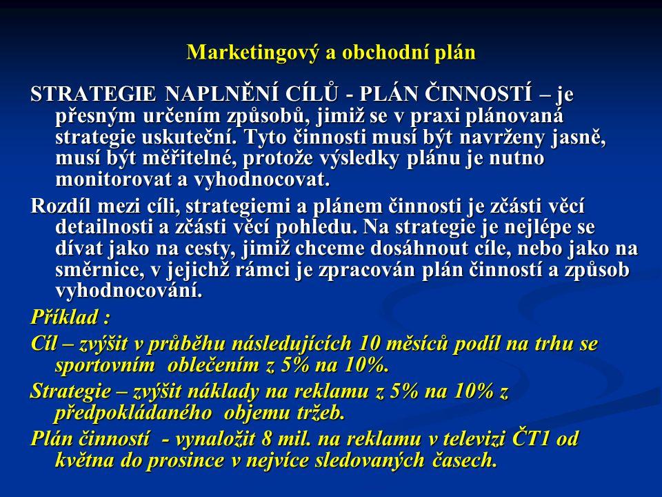 Marketingový a obchodní plán STRATEGIE NAPLNĚNÍ CÍLŮ - PLÁN ČINNOSTÍ – je přesným určením způsobů, jimiž se v praxi plánovaná strategie uskuteční. Tyt