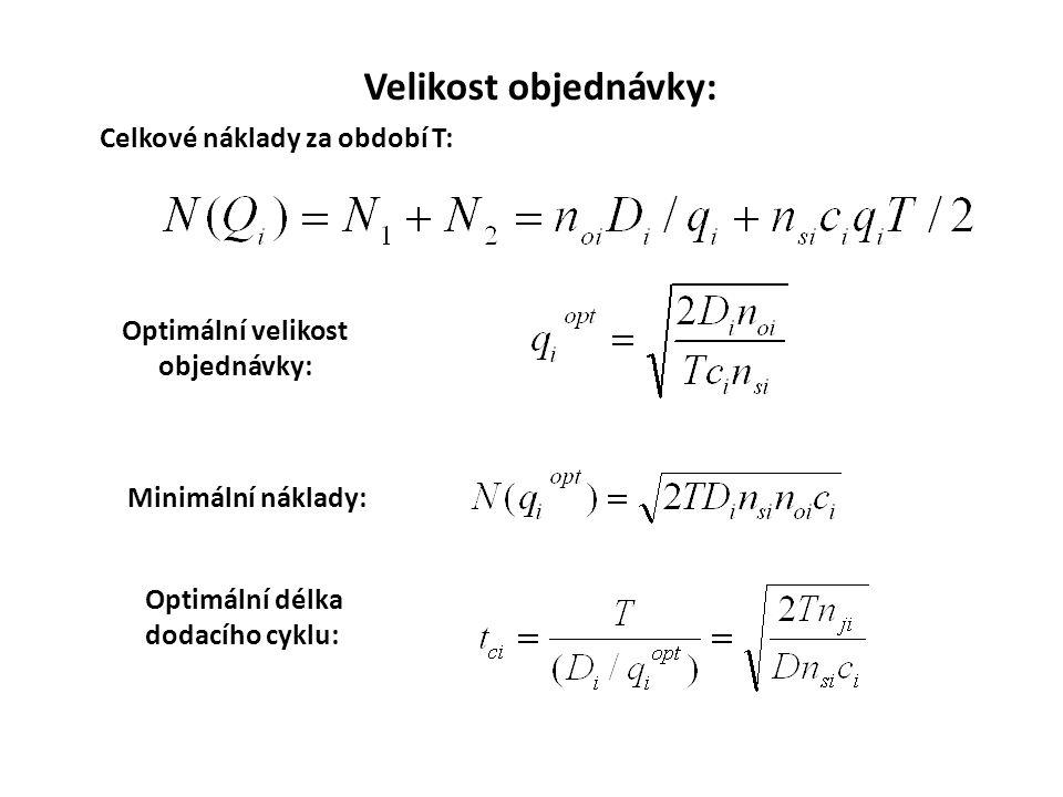 Celkové náklady za období T: Optimální velikost objednávky: Minimální náklady: Optimální délka dodacího cyklu: Velikost objednávky: