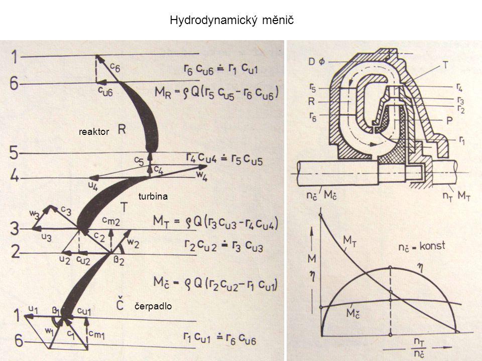 Hydrodynamický měnič reaktor čerpadlo turbina