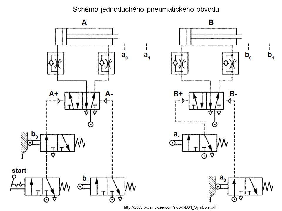 Schéma jednoduchého pneumatického obvodu http://2009.oc.smc-cee.com/sk/pdf/LG1_Symbole.pdf