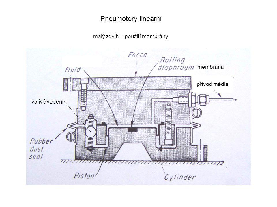 Pneumotory lineární membrána malý zdvih – použití membrány přívod média valivé vedení