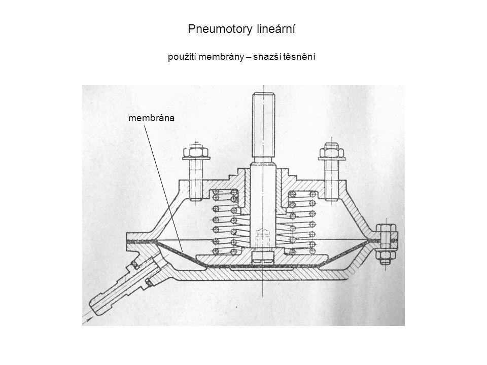 Pneumotory lineární membrána použití membrány – snazší těsnění