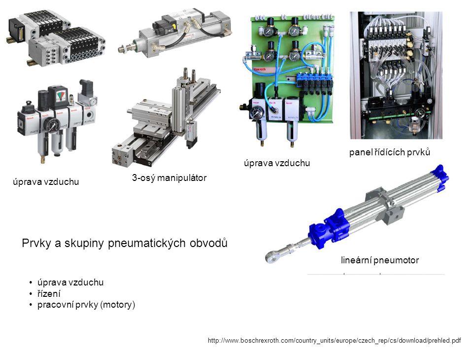 Prvky a skupiny pneumatických obvodů úprava vzduchu panel řídících prvků lineární pneumotor úprava vzduchu 3-osý manipulátor úprava vzduchu řízení pracovní prvky (motory) http://www.boschrexroth.com/country_units/europe/czech_rep/cs/download/prehled.pdf