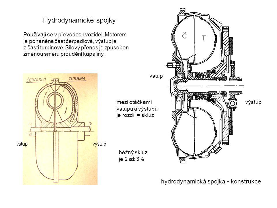hydrodynamická spojka - konstrukce Hydrodynamické spojky Používají se v převodech vozidel.