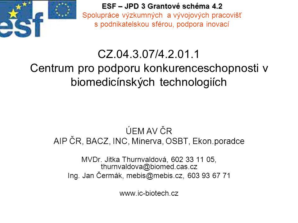 CZ.04.3.07/4.2.01.1 Centrum pro podporu konkurenceschopnosti v biomedicínských technologiích ÚEM AV ČR AIP ČR, BACZ, INC, Minerva, OSBT, Ekon.poradce