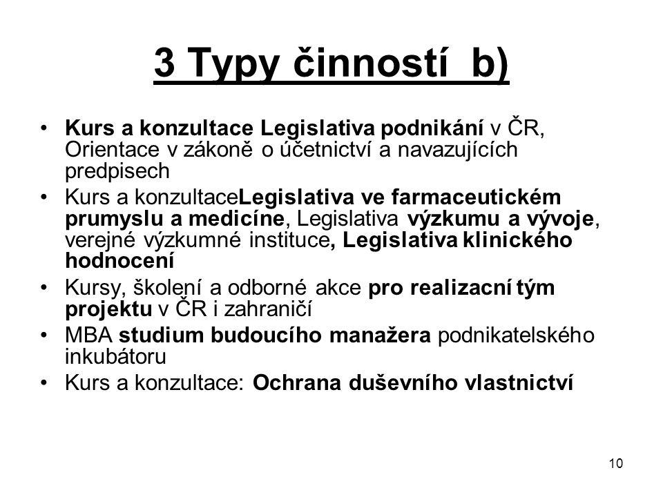 10 3 Typy činností b) Kurs a konzultace Legislativa podnikání v ČR, Orientace v zákoně o účetnictví a navazujících predpisech Kurs a konzultaceLegisla