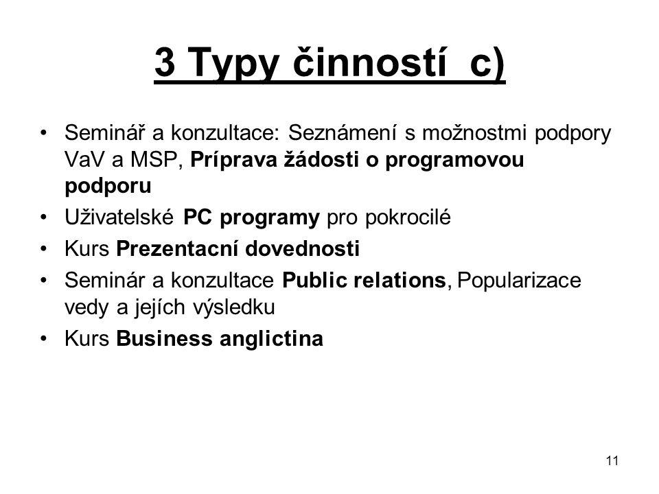 11 3 Typy činností c) Seminář a konzultace: Seznámení s možnostmi podpory VaV a MSP, Príprava žádosti o programovou podporu Uživatelské PC programy pr
