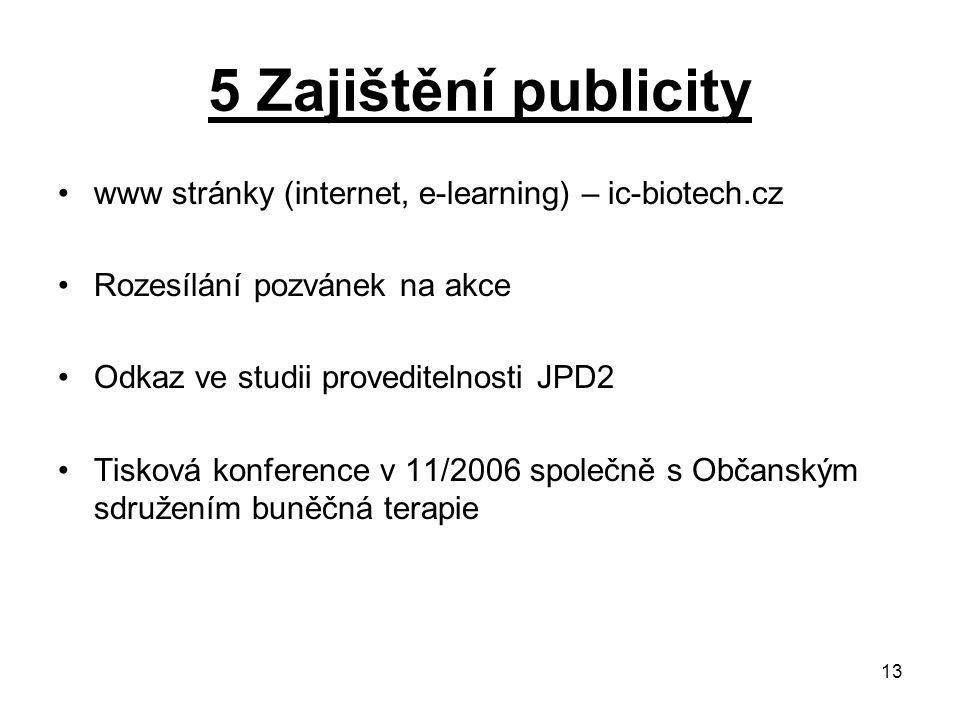 13 5 Zajištění publicity www stránky (internet, e-learning) – ic-biotech.cz Rozesílání pozvánek na akce Odkaz ve studii proveditelnosti JPD2 Tisková k