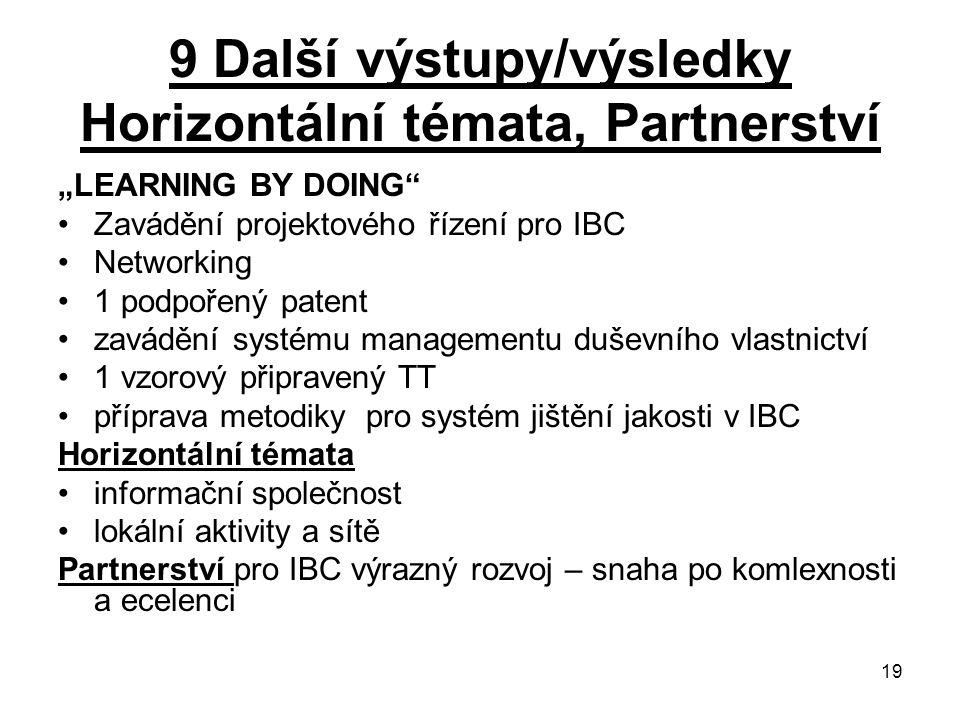 """19 9 Další výstupy/výsledky Horizontální témata, Partnerství """"LEARNING BY DOING"""" Zavádění projektového řízení pro IBC Networking 1 podpořený patent za"""