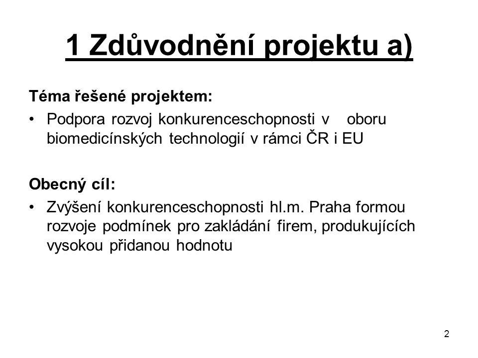 2 1 Zdůvodnění projektu a) Téma řešené projektem: Podpora rozvoj konkurenceschopnosti v oboru biomedicínských technologií v rámci ČR i EU Obecný cíl: