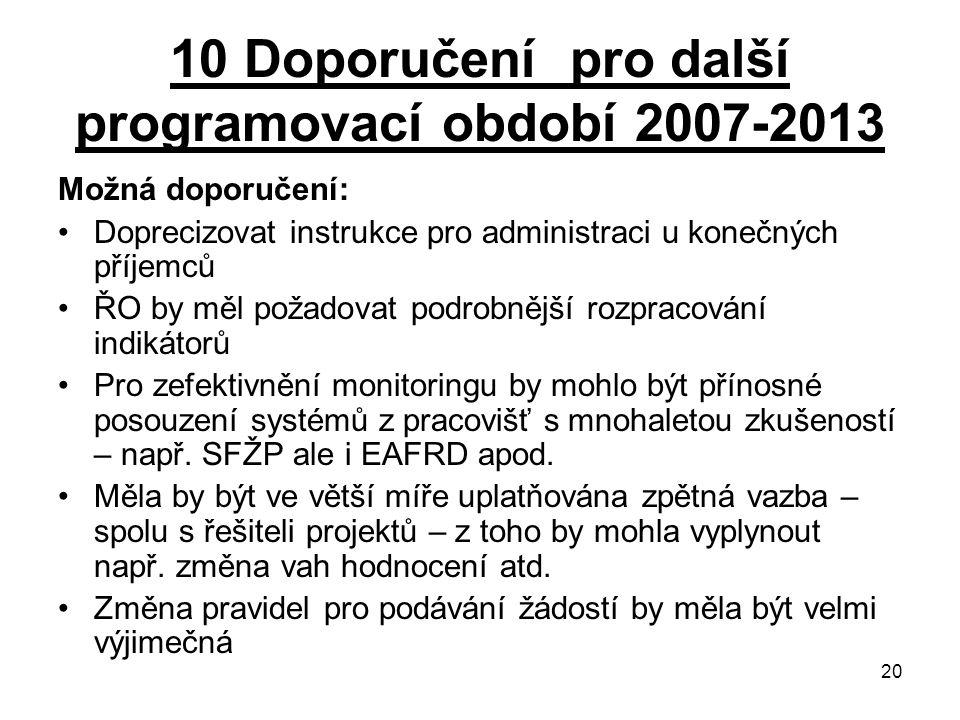20 10 Doporučení pro další programovací období 2007-2013 Možná doporučení: Doprecizovat instrukce pro administraci u konečných příjemců ŘO by měl poža