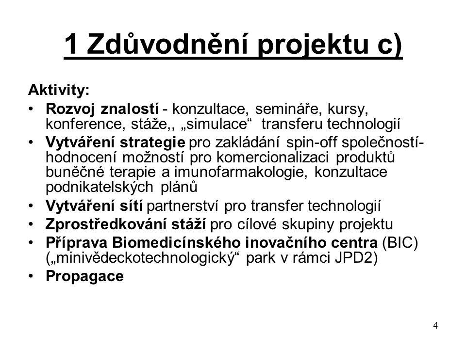 """4 1 Zdůvodnění projektu c) Aktivity: Rozvoj znalostí - konzultace, semináře, kursy, konference, stáže,, """"simulace"""" transferu technologií Vytváření str"""