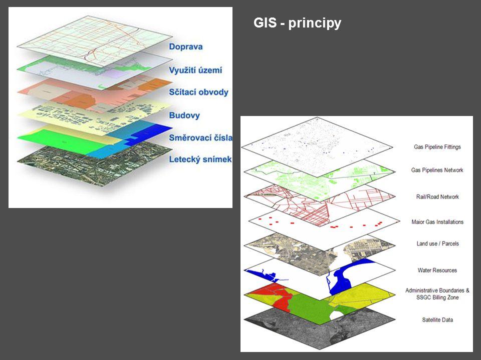 GIS - principy