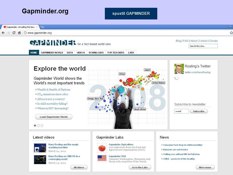 Gapminder.org spustit GAPMINDER spustit GAPMINDER