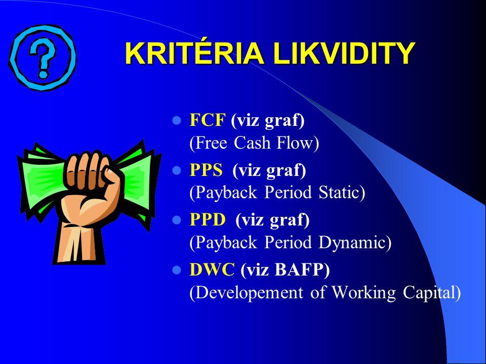 KRITÉRIA VÝNOSNOSTI IRR = 37% p.a. (Internal Rate of Return) MIRR = 13% p.a. (při reinv. FCF 1% p.a.) (Modified IRR) PV FCF = 233 399 tis. CZK (při di