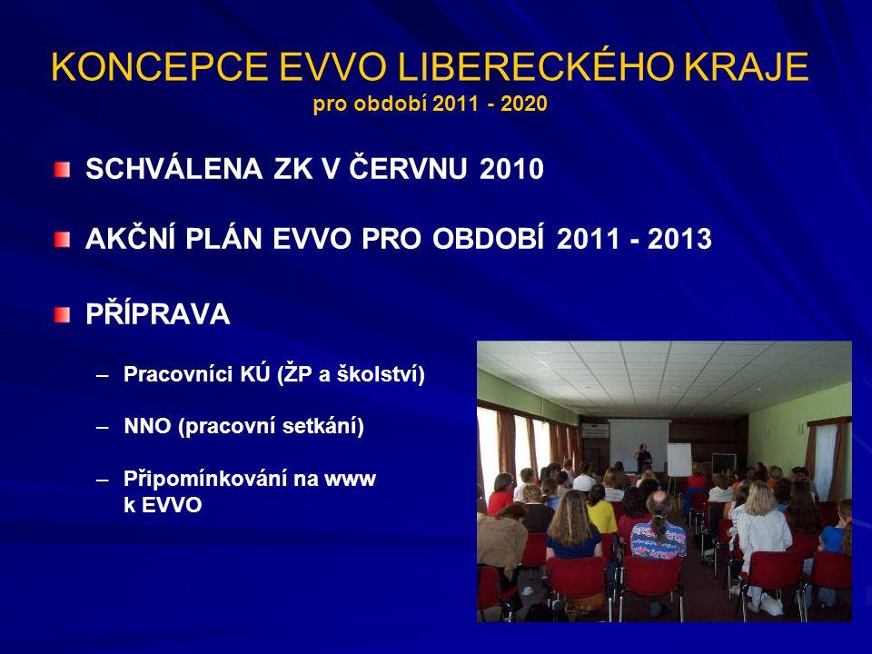 KONCEPCE EVVO LIBERECKÉHO KRAJE pro období 2011 - 2020 SCHVÁLENA ZK V ČERVNU 2010 AKČNÍ PLÁN EVVO PRO OBDOBÍ 2011 - 2013 PŘÍPRAVA – –Pracovníci KÚ (ŽP a školství) – –NNO (pracovní setkání) – –Připomínkování na www k EVVO