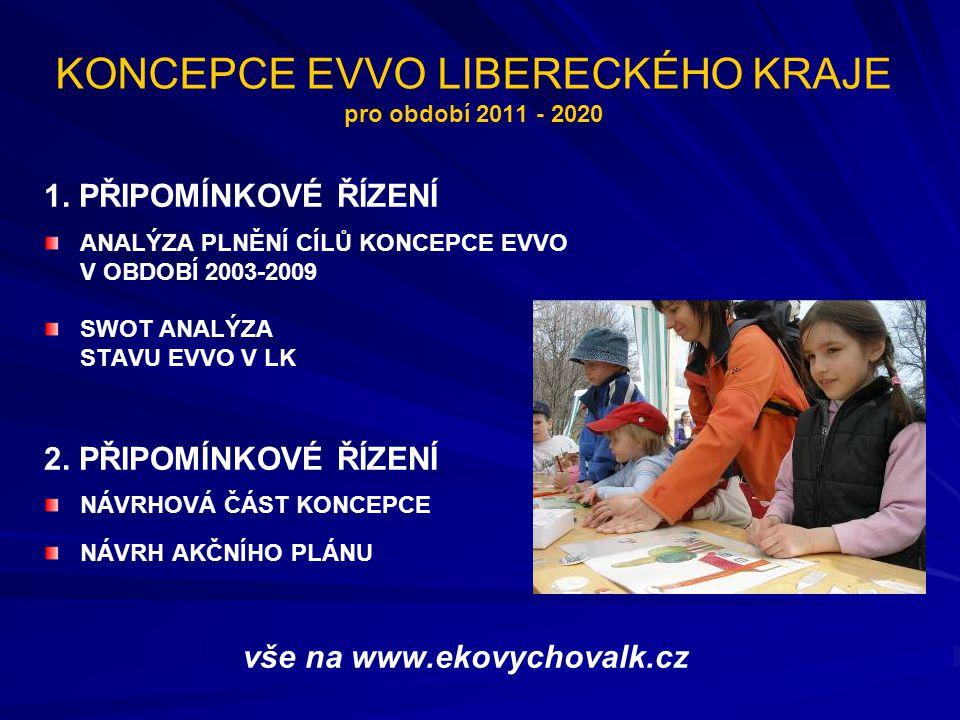 KONCEPCE EVVO LIBERECKÉHO KRAJE pro období 2011 - 2020 1.