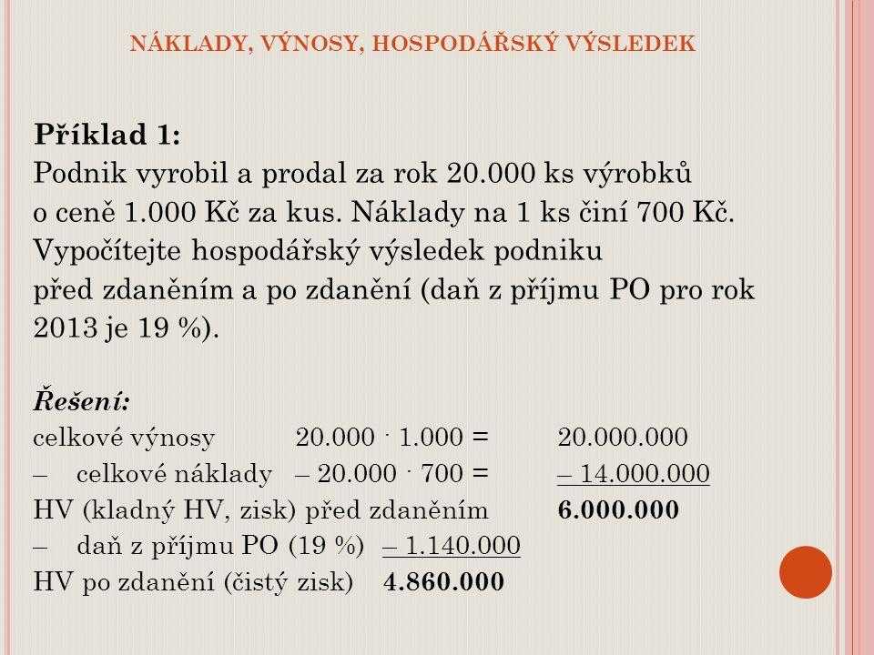 NÁKLADY, VÝNOSY, HOSPODÁŘSKÝ VÝSLEDEK Příklad 1: Podnik vyrobil a prodal za rok 20.000 ks výrobků o ceně 1.000 Kč za kus. Náklady na 1 ks činí 700 Kč.