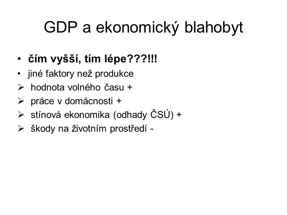 GDP a ekonomický blahobyt čím vyšší, tím lépe???!!! jiné faktory než produkce  hodnota volného času +  práce v domácnosti +  stínová ekonomika (odh