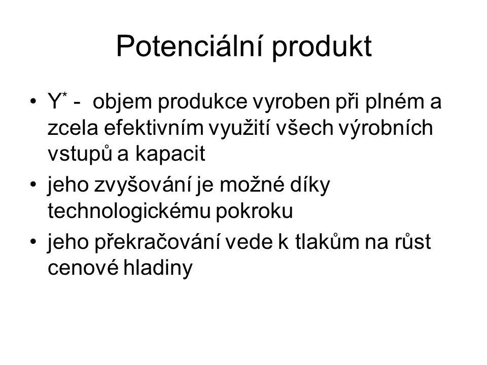 Potenciální produkt Y * - objem produkce vyroben při plném a zcela efektivním využití všech výrobních vstupů a kapacit jeho zvyšování je možné díky te