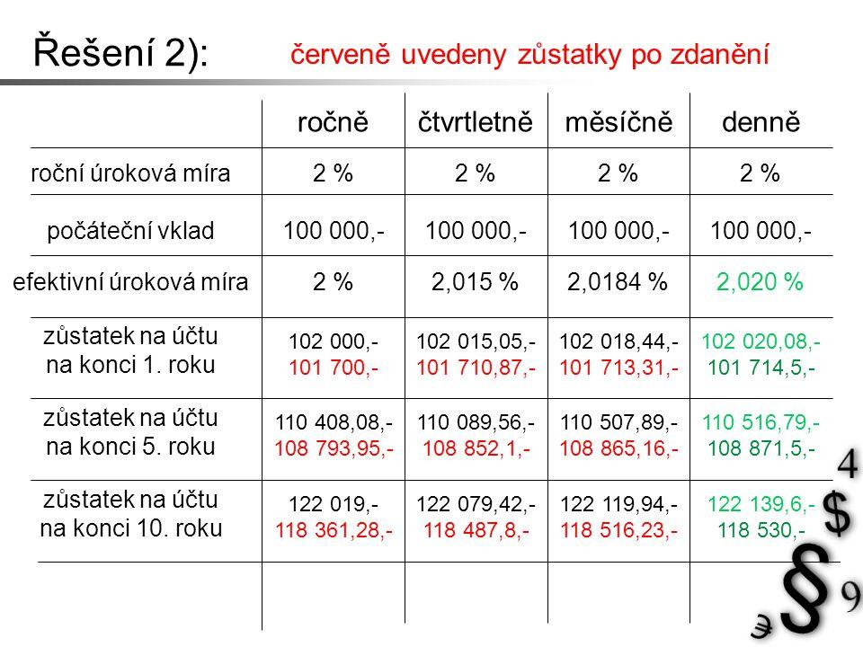 Řešení 2): roční úroková míra počáteční vklad 2 % 100 000,- efektivní úroková míra zůstatek na účtu na konci 1.