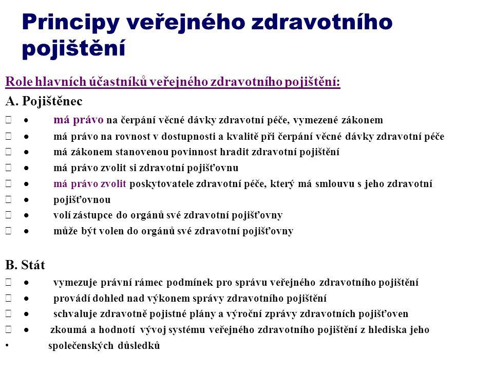 Principy veřejného zdravotního pojištění Role hlavních účastníků veřejného zdravotního pojištění: A. Pojištěnec  má právo na čerpání věcné dávky zdr