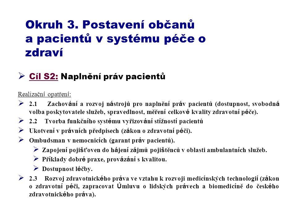Okruh 3. Postavení občanů a pacientů v systému péče o zdraví  Cíl S2: Naplnění práv pacientů Realizačn í opatřen í :  2.1 Zachov á n í a rozvoj n á
