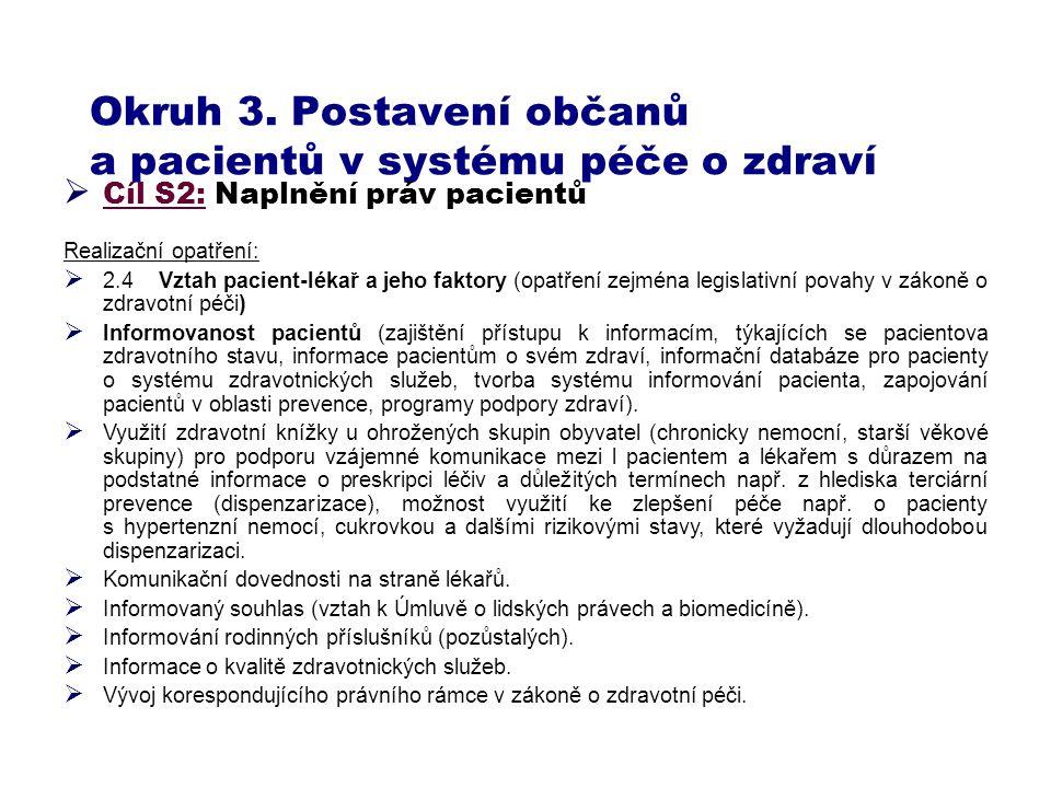 Okruh 3. Postavení občanů a pacientů v systému péče o zdraví  Cíl S2: Naplnění práv pacientů Realizační opatření:  2.4 Vztah pacient-lékař a jeho fa