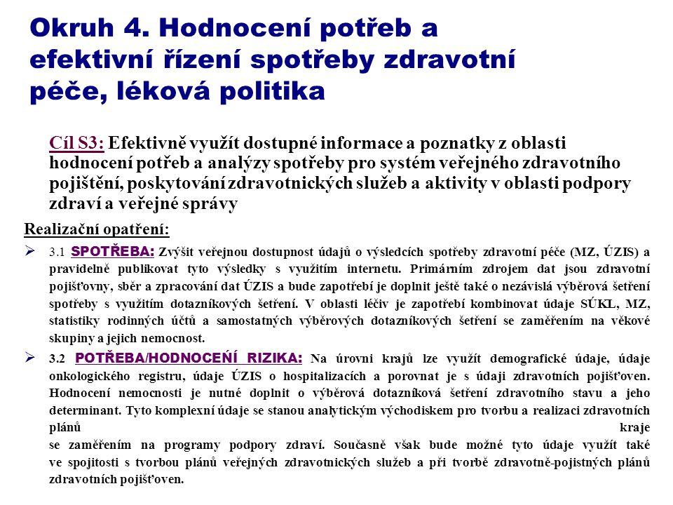 Okruh 4. Hodnocení potřeb a efektivní řízení spotřeby zdravotní péče, léková politika Cíl S3: Efektivně využít dostupné informace a poznatky z oblasti