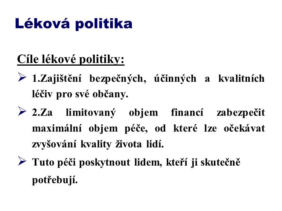 Léková politika Cíle lékové politiky:  1.Zajištění bezpečných, účinných a kvalitních léčiv pro své občany.  2.Za limitovaný objem financí zabezpečit