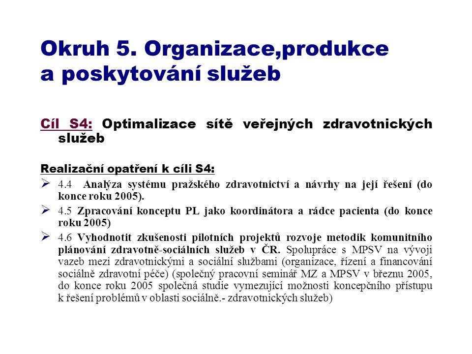 Okruh 5. Organizace,produkce a poskytování služeb Cíl S4: Optimalizace sítě veřejných zdravotnických služeb Realizační opatření k cíli S4:  4.4 Analý