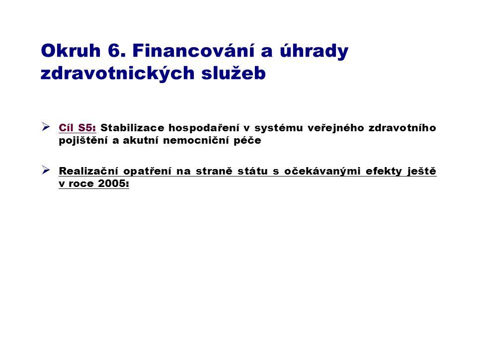 Okruh 6. Financování a úhrady zdravotnických služeb  Cíl S5: Stabilizace hospodaření v systému veřejného zdravotního pojištění a akutní nemocniční pé