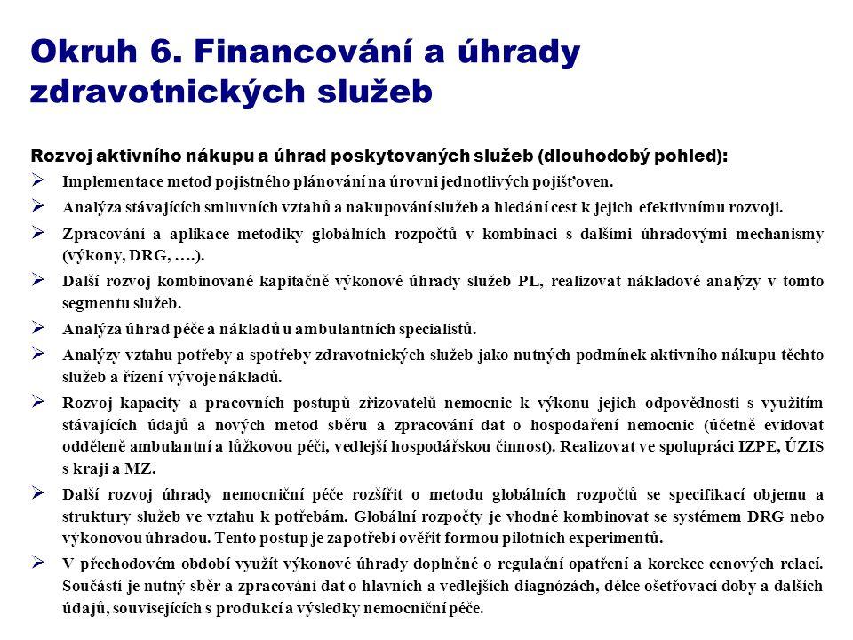 Okruh 6. Financování a úhrady zdravotnických služeb Rozvoj aktivního nákupu a úhrad poskytovaných služeb (dlouhodobý pohled):  Implementace metod poj