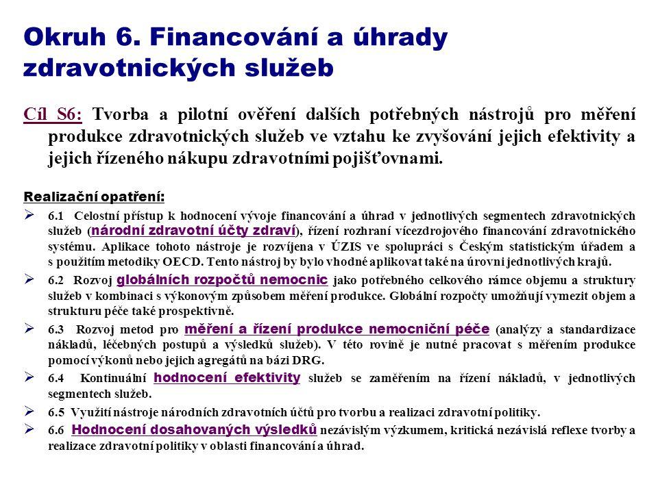 Okruh 6. Financování a úhrady zdravotnických služeb Cíl S6: Tvorba a pilotní ověření dalších potřebných nástrojů pro měření produkce zdravotnických sl