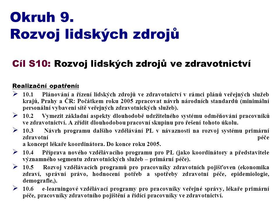 Okruh 9. Rozvoj lidských zdrojů Cíl S10: Rozvoj lidských zdrojů ve zdravotnictví Realizační opatření:  10.1 Plánování a řízení lidských zdrojů ve zdr