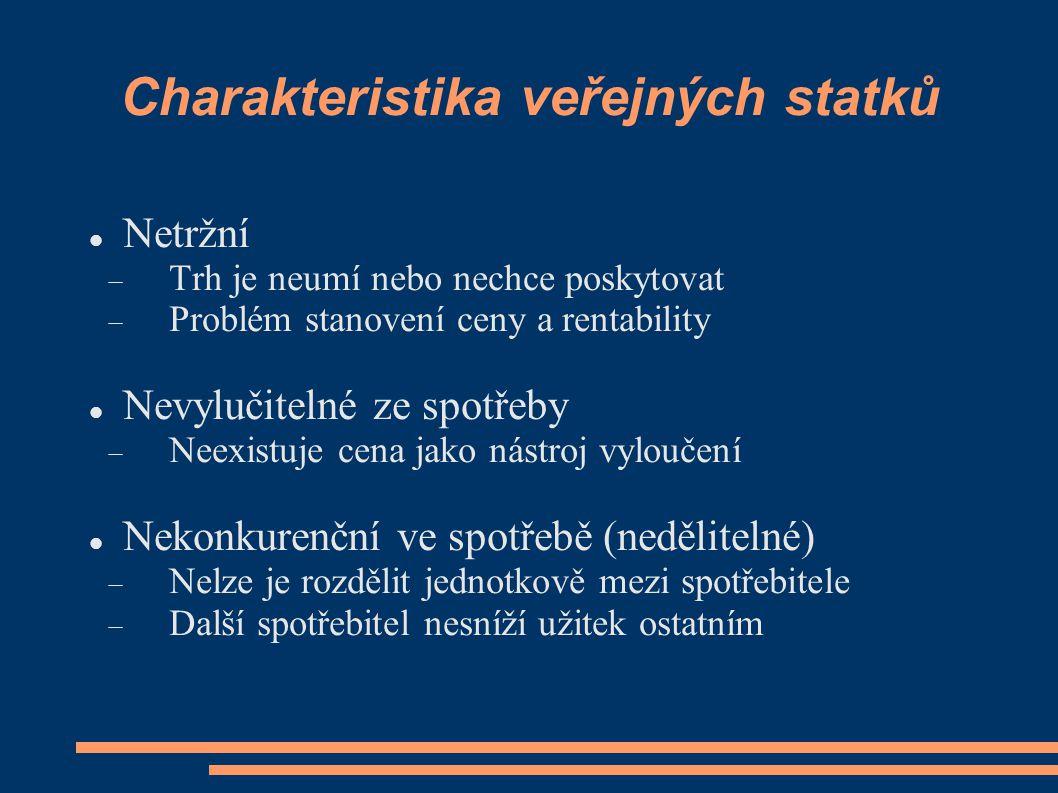 Typologie statků Soukromé  Vylučitelnost  Konkurenčnost  Tržní poskytování Veřejné  Nevylučitelnost  Nekonkurenčnost  Veřejné poskytování Smíšené  Kombinace statků z obou skupin