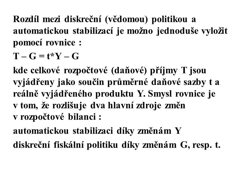 Rozdíl mezi diskreční (vědomou) politikou a automatickou stabilizací je možno jednoduše vyložit pomocí rovnice : T – G = t*Y – G kde celkové rozpočtov