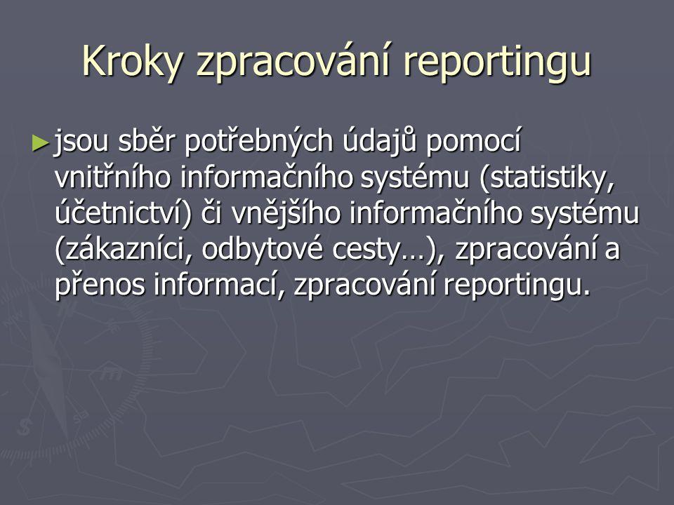 Kroky zpracování reportingu ► jsou sběr potřebných údajů pomocí vnitřního informačního systému (statistiky, účetnictví) či vnějšího informačního systé