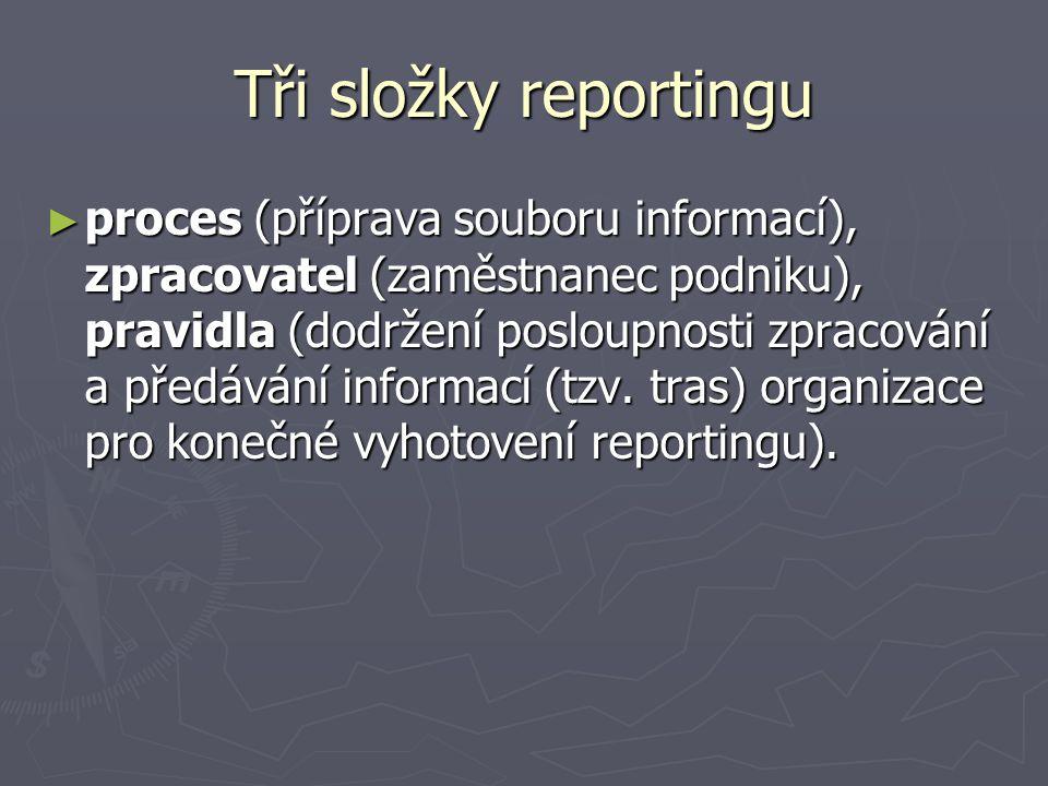 Tři složky reportingu ► proces (příprava souboru informací), zpracovatel (zaměstnanec podniku), pravidla (dodržení posloupnosti zpracování a předávání