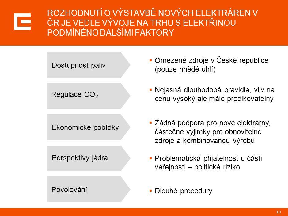 10  Omezené zdroje v České republice (pouze hnědé uhlí)  Nejasná dlouhodobá pravidla, vliv na cenu vysoký ale málo predikovatelný  Žádná podpora pr