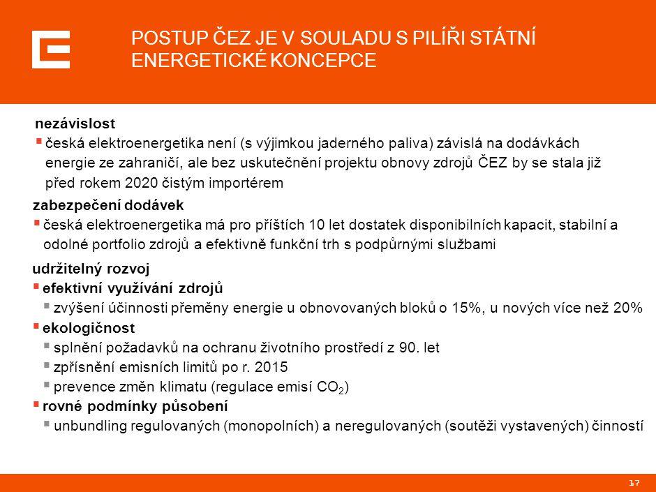 17 POSTUP ČEZ JE V SOULADU S PILÍŘI STÁTNÍ ENERGETICKÉ KONCEPCE nezávislost  česká elektroenergetika není (s výjimkou jaderného paliva) závislá na do