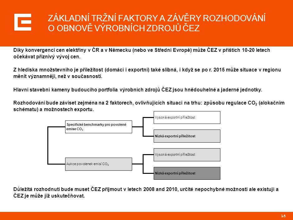 18 ZÁKLADNÍ TRŽNÍ FAKTORY A ZÁVĚRY ROZHODOVÁNÍ O OBNOVĚ VÝROBNÍCH ZDROJŮ ČEZ Díky konvergenci cen elektřiny v ČR a v Německu (nebo ve Střední Evropě)