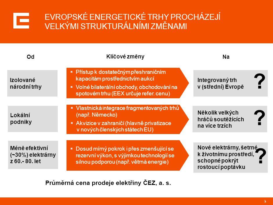 1 Méně efektivní (~30%) elektrárny z 60.- 80. let Izolované národní trhy Od Klíčové změny Na Integrovaný trh v (střední) Evropě Několik velkých hráčů