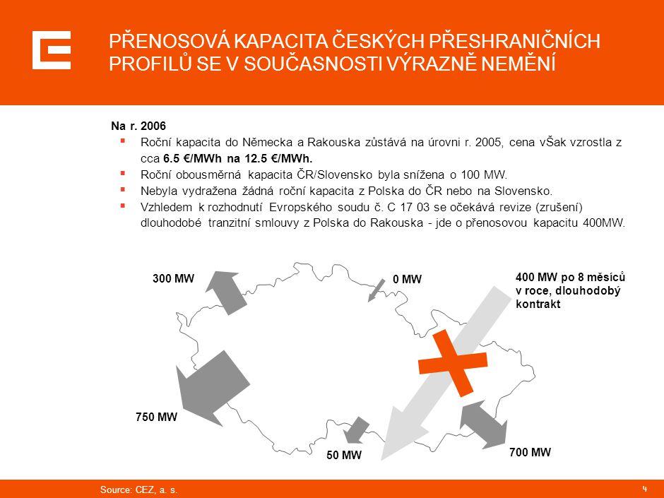 4 PŘENOSOVÁ KAPACITA ČESKÝCH PŘESHRANIČNÍCH PROFILŮ SE V SOUČASNOSTI VÝRAZNĚ NEMĚNÍ Celkové variabilní náklady pro export 750 MW 300 MW 700 MW 50 MW 4