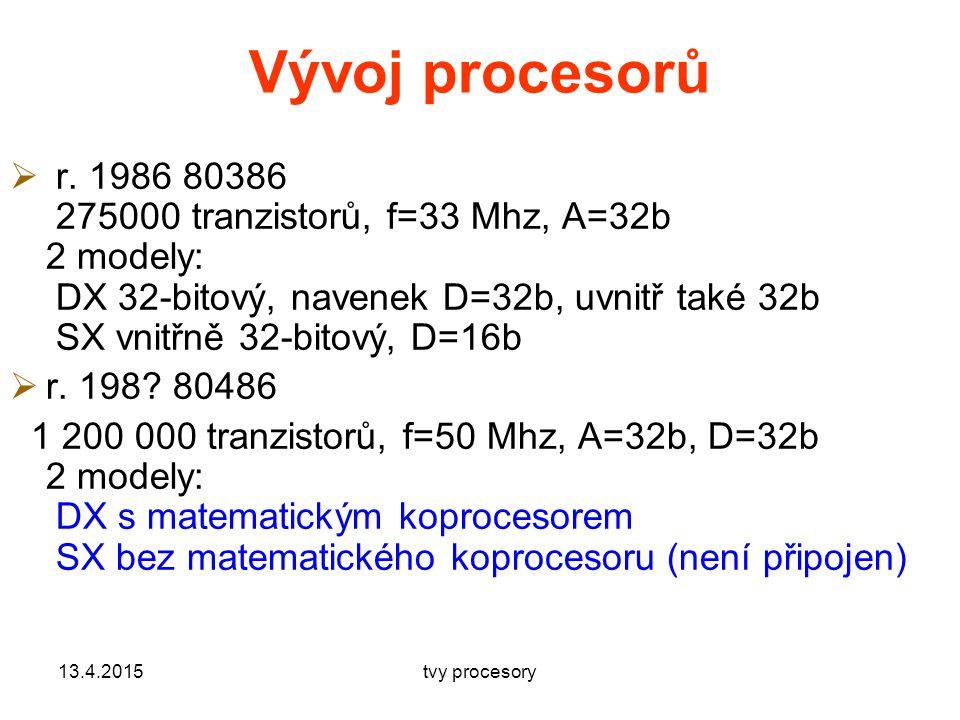 Vývoj procesorů  r.