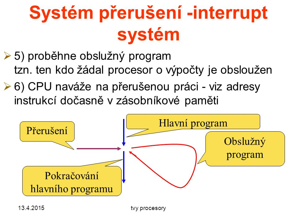 Systém přerušení -interrupt systém  5) proběhne obslužný program tzn.