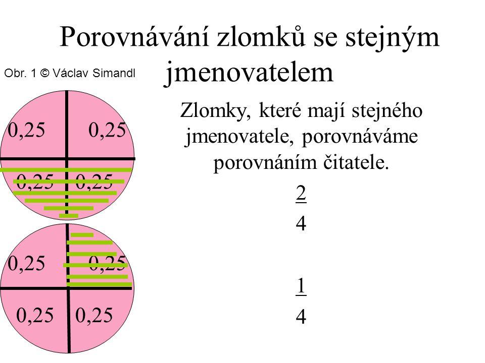 Porovnávání zlomků se stejným jmenovatelem Zlomky, které mají stejného jmenovatele, porovnáváme porovnáním čitatele.